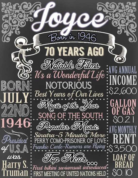 70th Birthday Board 70 Years Old By CustomPrintablesNY Party Ideas For Mom