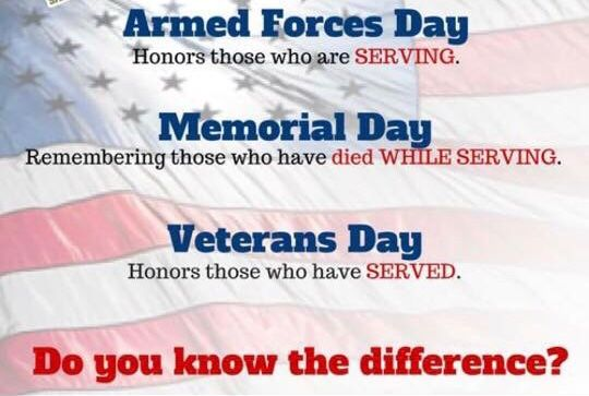 Know the difference. | Memorial day, Veteran, Remember
