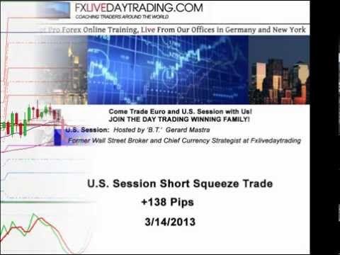 Day trading forex live u.s broker