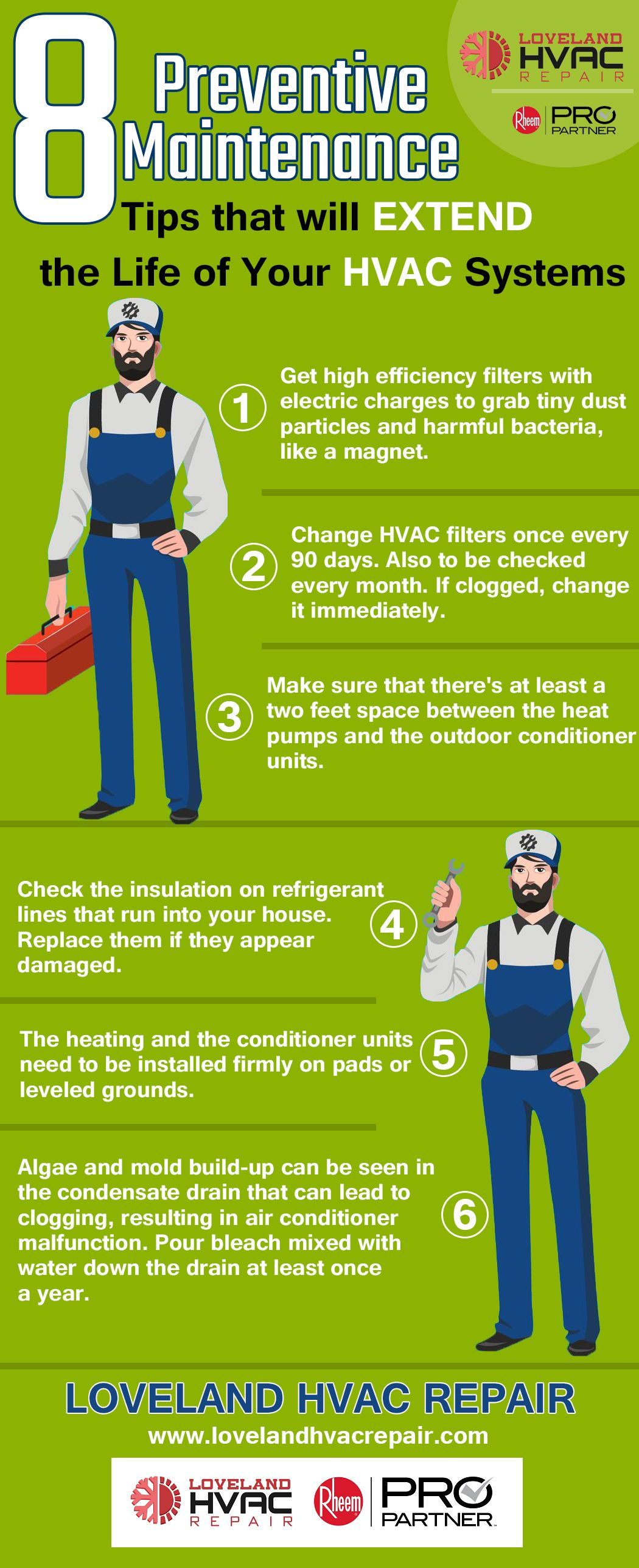 Tips To Extend The Life Of Your Hvac System Hvac System Hvac