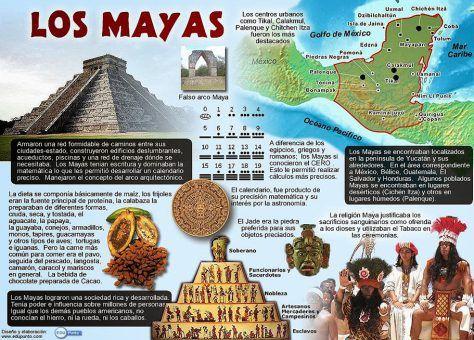 civilizacion-maya