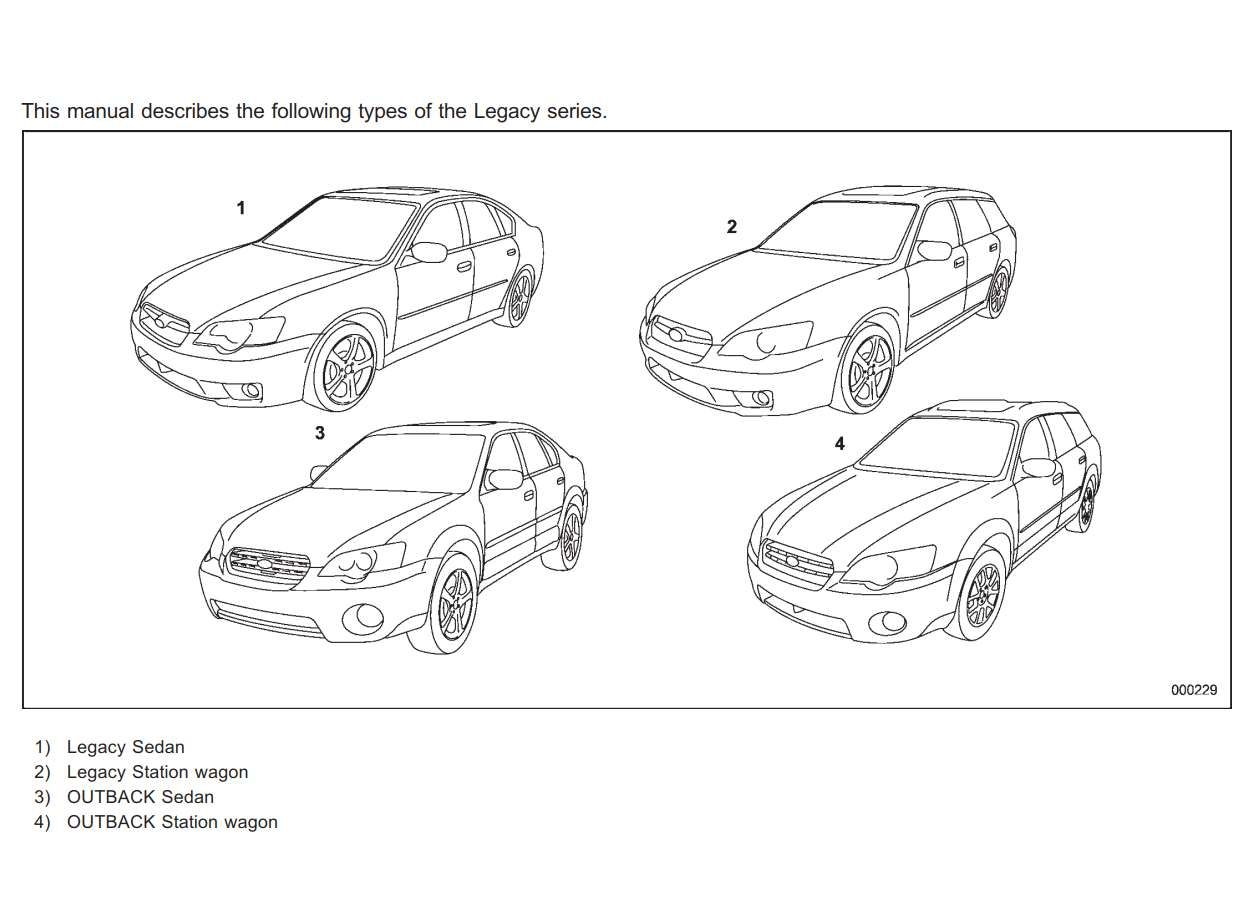 Subaru Legacy 2007 Owner's Manual has been published on