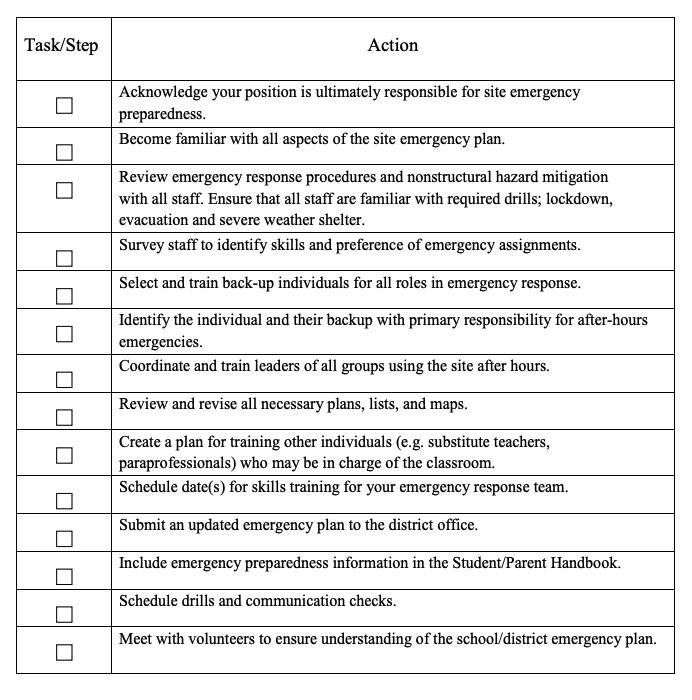 50+ School Safety Tips for 2019 School safety, School