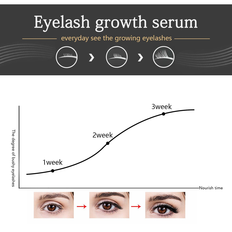 2717ce24335 Eyelash Enhancer Hypoallergenic Natural Advanced Eyelash Growth ...