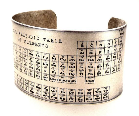 Periodic Table of Elements Silver Plated Cuff Bracelet, Chemistry - fresh periodic table atomic mass in parentheses