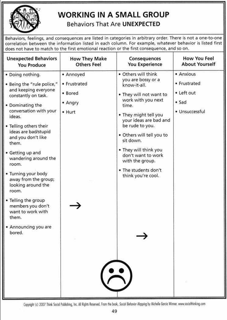 Social Behavior Mapping | compressportnederland