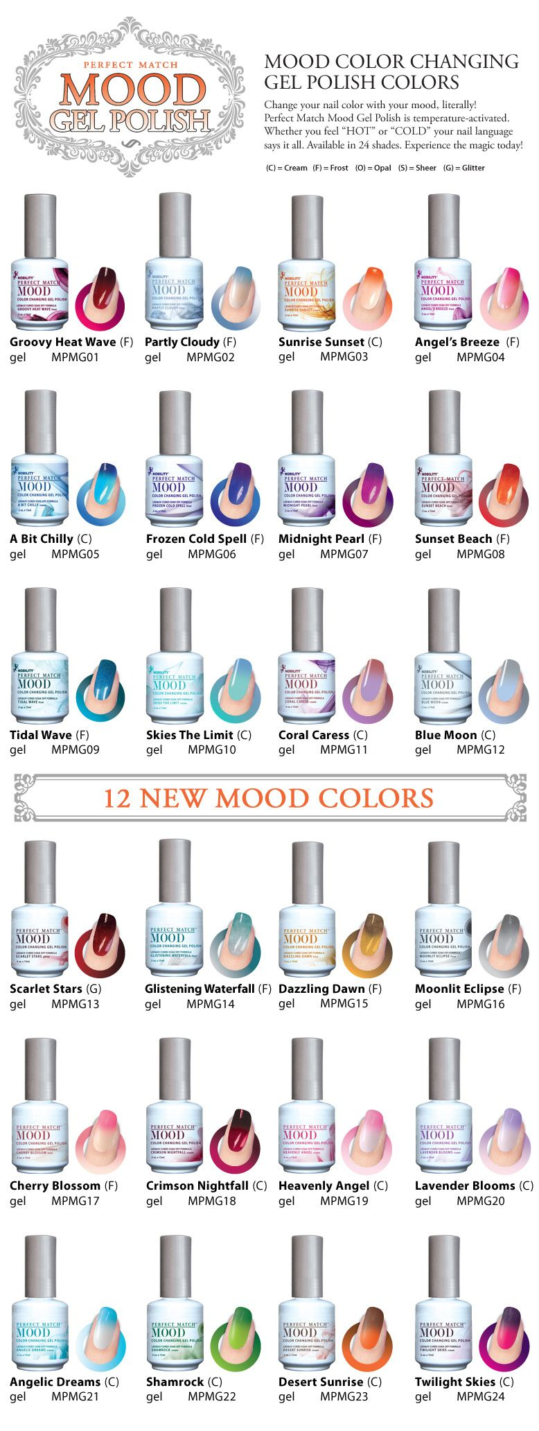 Color Changing Gel polishes. I\'m thinking about getting some of ...