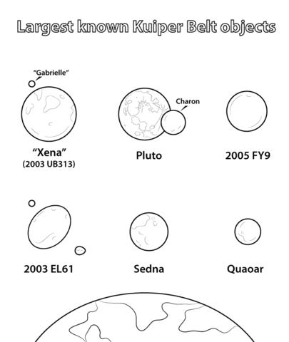 Dwarf Planets Coloring Page From Solar System Category Select From 26355 Printable Crafts Of Ca Planet Coloring Pages Solar System Coloring Pages Dwarf Planet