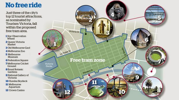 Image result for melbourne free tram zone Travel Pinterest