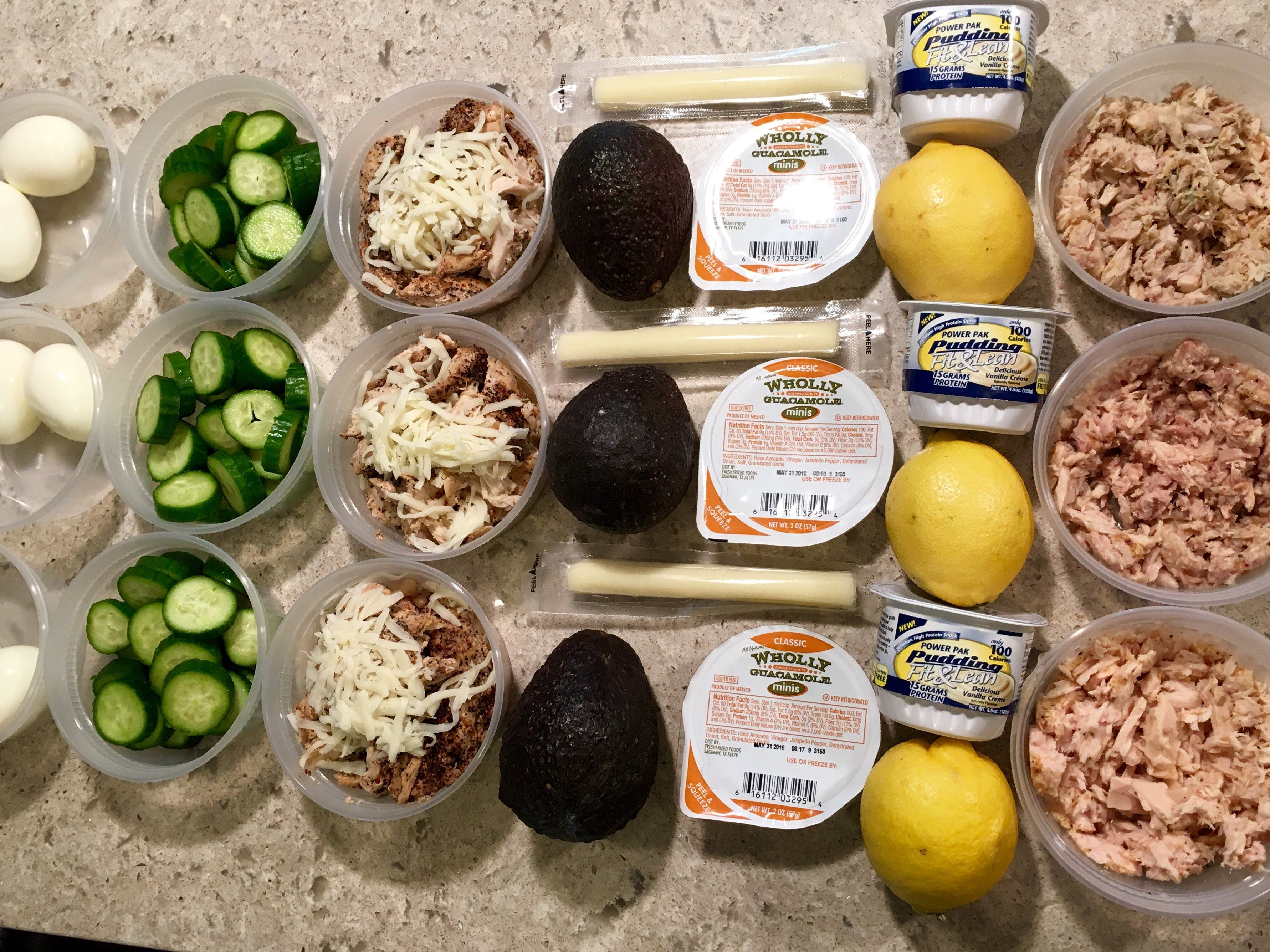 A guide to what a ketogenic diet is, what to buy at the