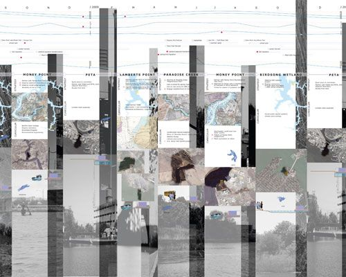 architecture timeline. Mental Mapping Architecture Google Search Timeline