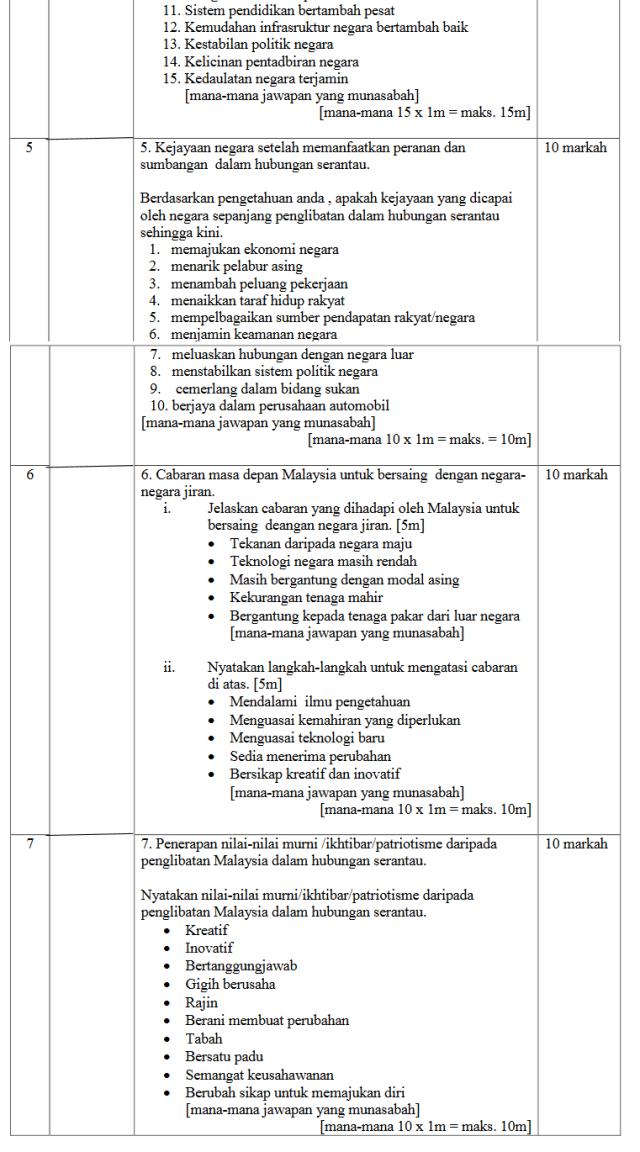 Peraturan Pemarkahan Malaysia Dan Kerjasama Malaysia Personalized Items Person
