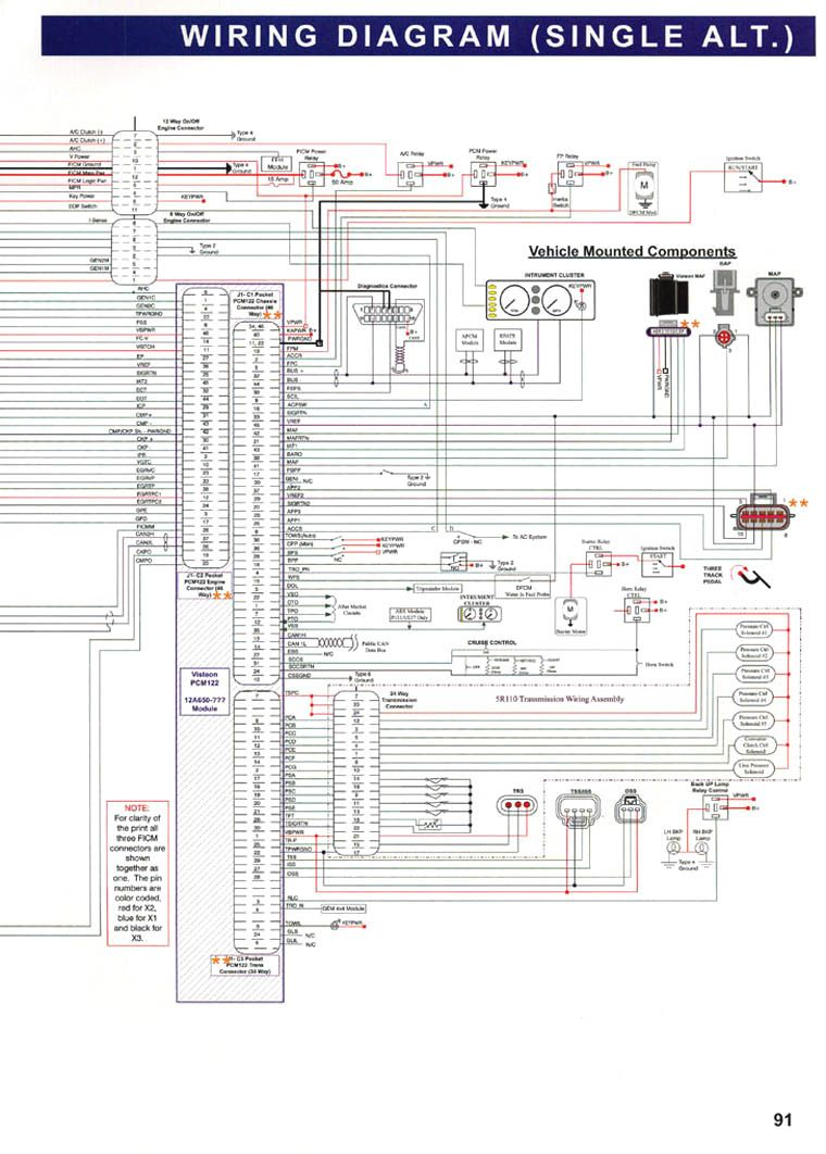 7.3 powerstroke wiring diagram - Google Search | work ...