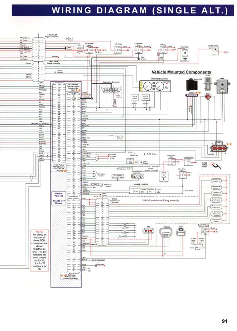 73 powerstroke wiring diagram  Google Search