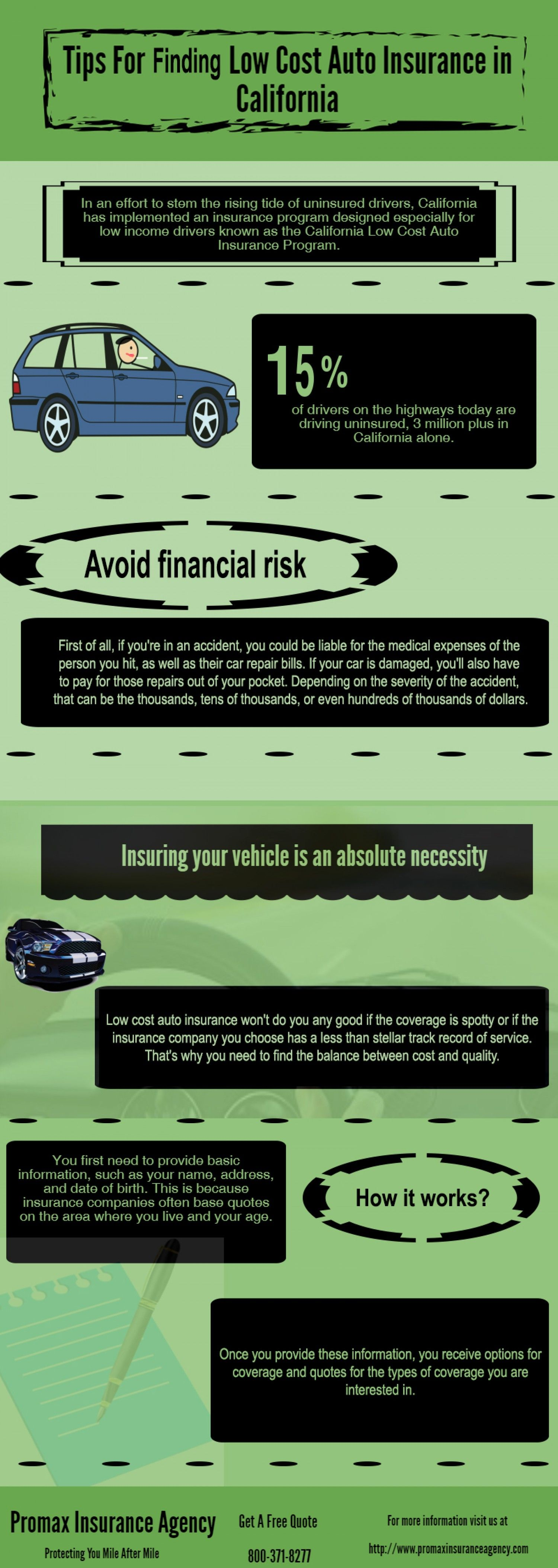 Low Cost Auto Insurance in California Infographic
