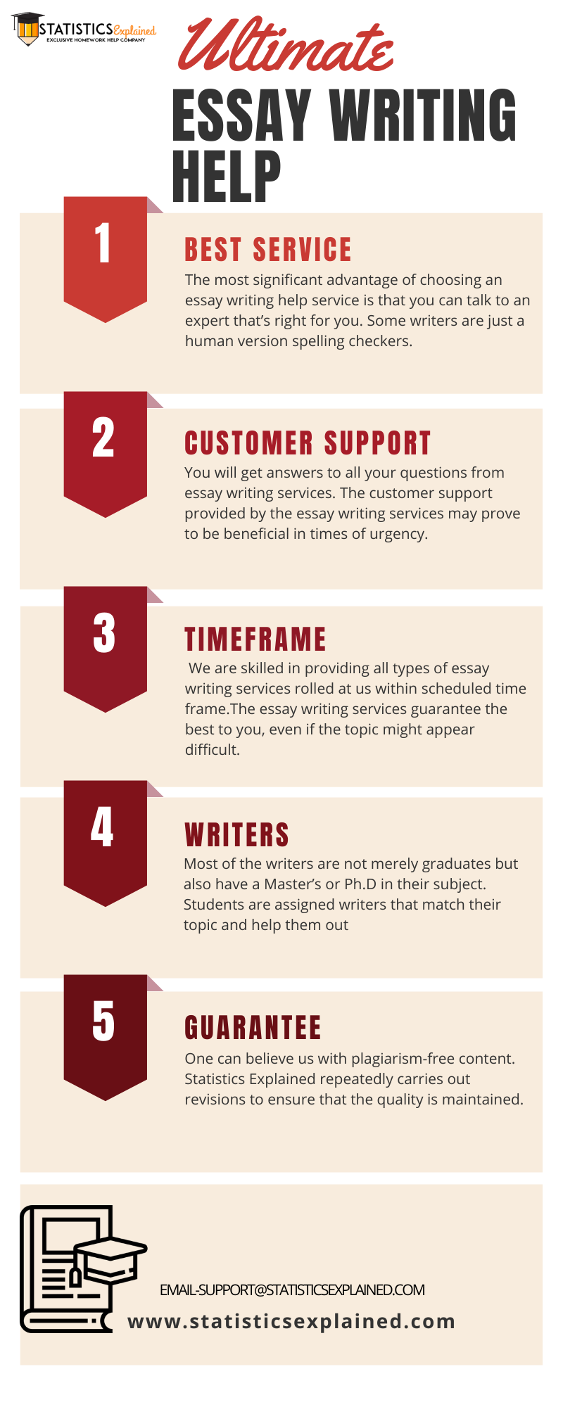 More on thesis proposal writing service
