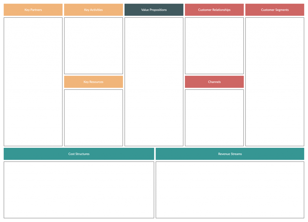 Demo Start in 2020 Business model canvas, Business