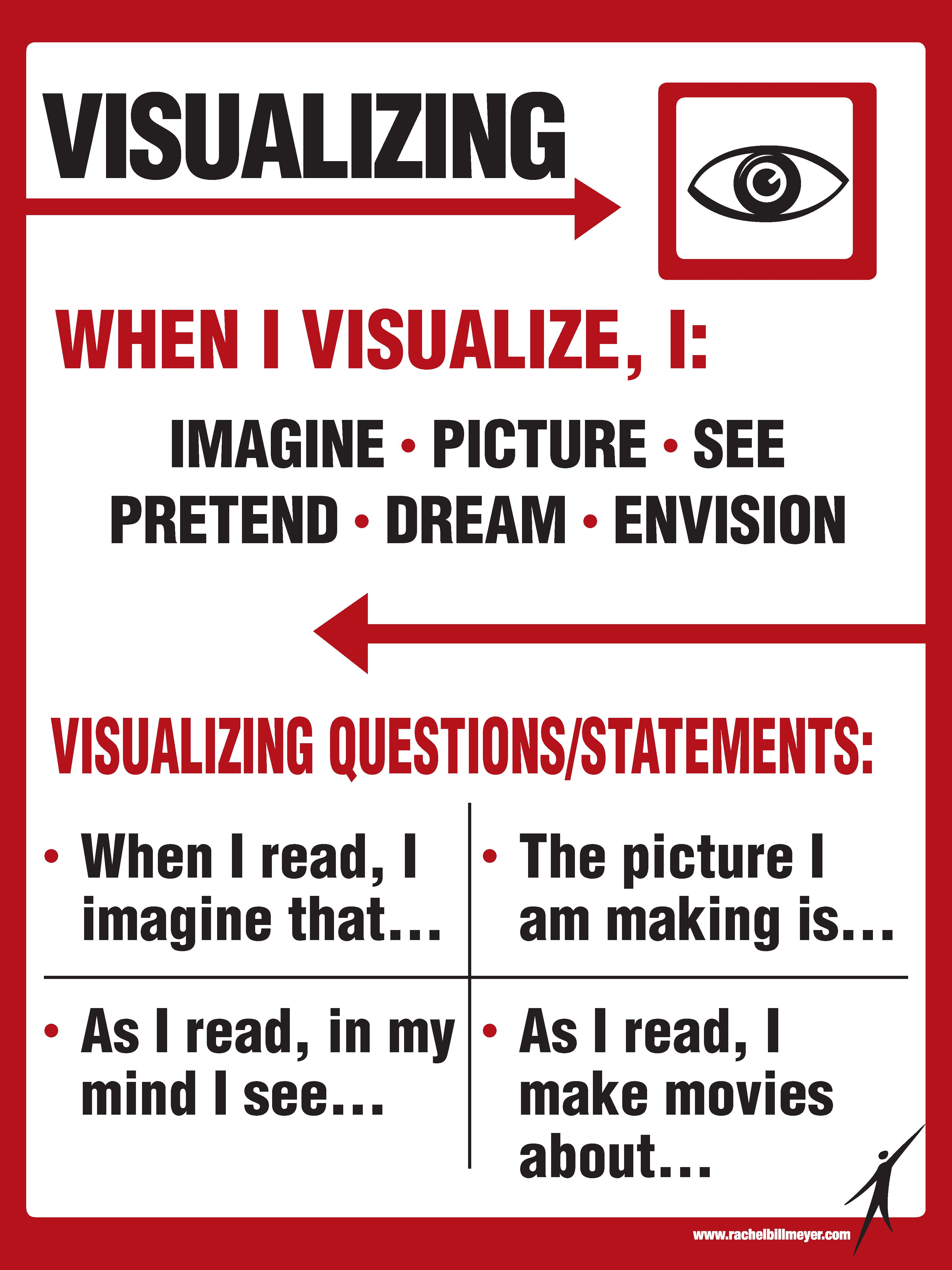 It S Important To Visualize As You Read How Do You Visualize What You Read