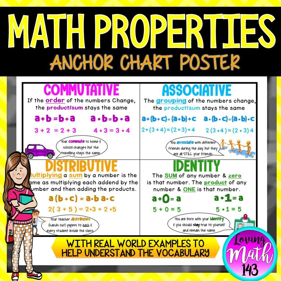 Mathematical Properties: Anchor Chart Poster (Includes ...