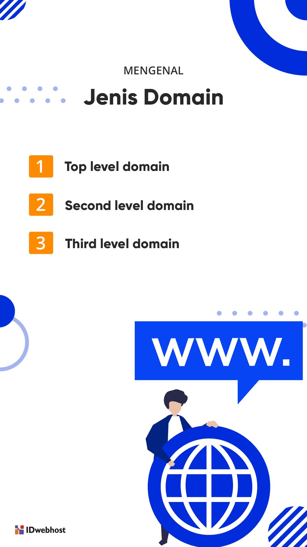 26+ Mengenal domain dan hosting info