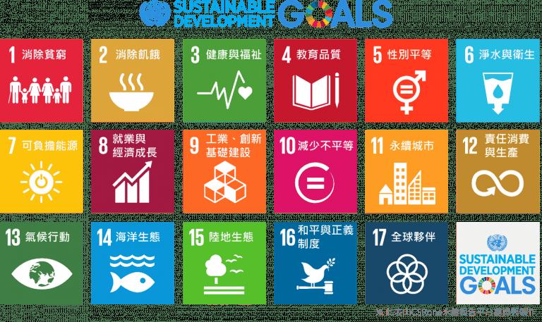 做食品不能只會賣食品 食品業者更是食育的重要一角 食力foodnext 食事求實的知識頻道in 2020 Sustainable Development Sustainable Development Goals Un