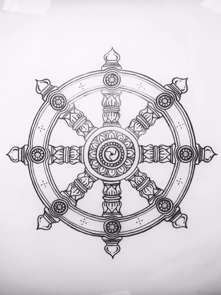 NAMASTE ॐ — The Noble Eightfold Path/Dharmachakra wheel ...