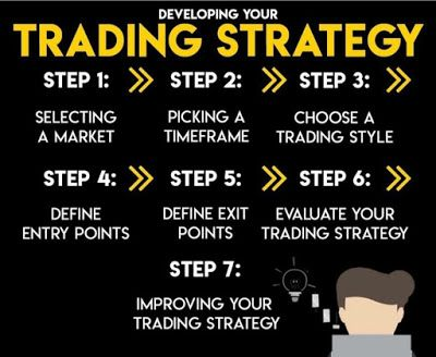 Best way to trade nifty options