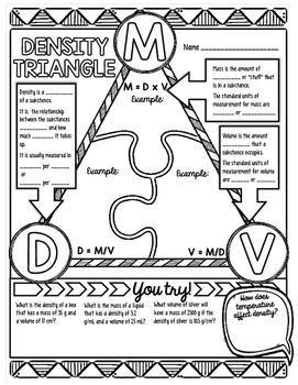 Mass volume and density science doodle notes interactive notebook density triangle doodle notes ibookread Download
