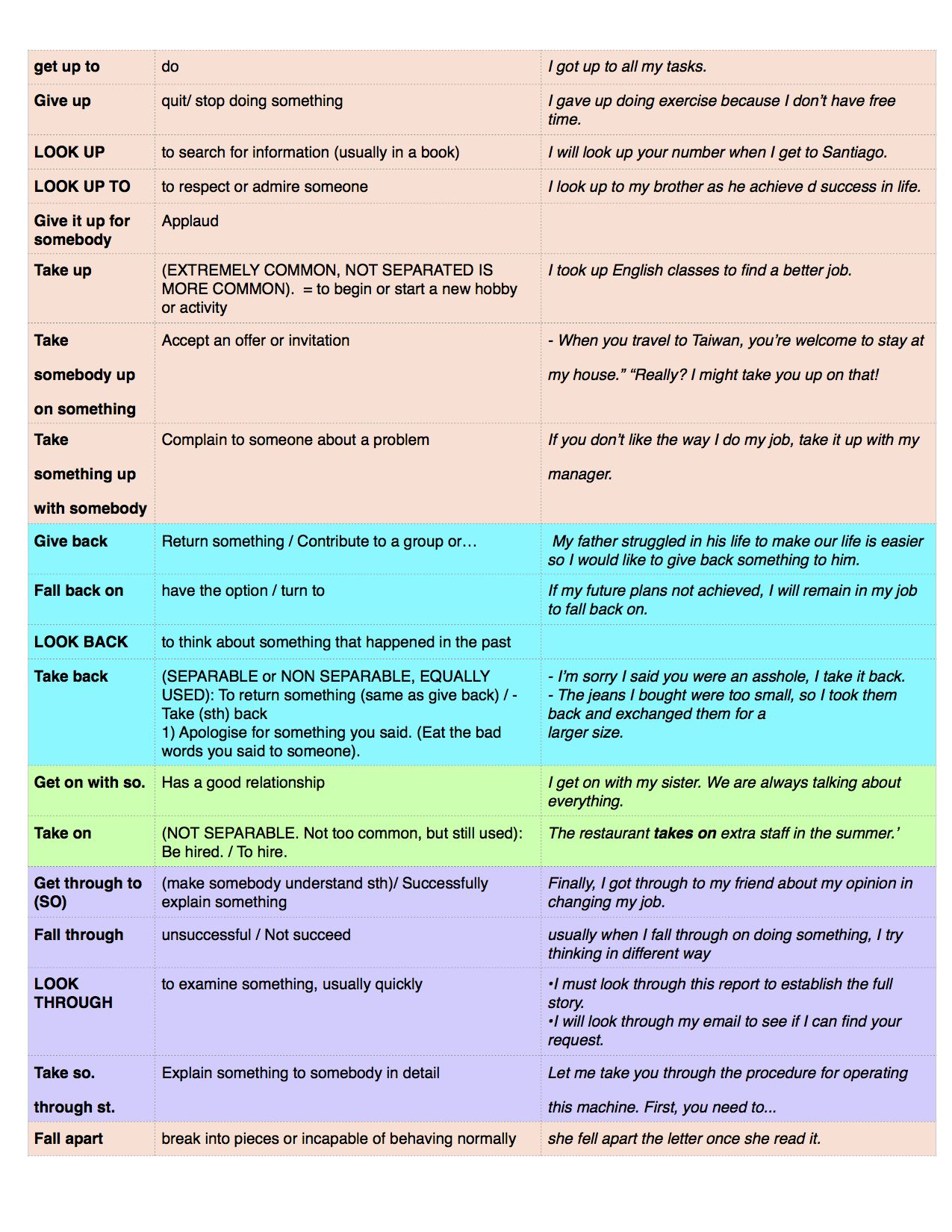Phrasal Verb 2 Learn English Something To Do Do Exercise [ 1650 x 1275 Pixel ]
