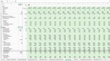 Quarterly Leveraged Buyout LBO Model | Leveraged Buyout Models ...