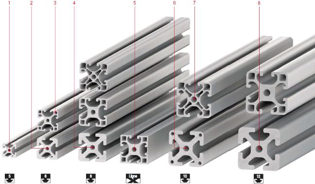 Gamme de profilés aluminium Etabli bricolage