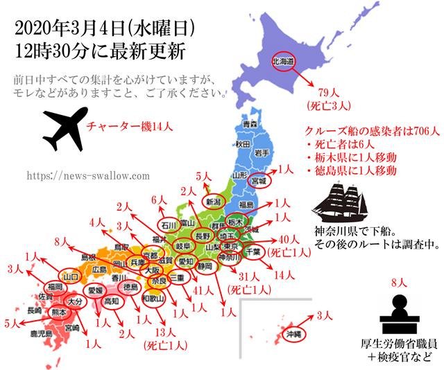 コロナ ウイルス 最新 日本