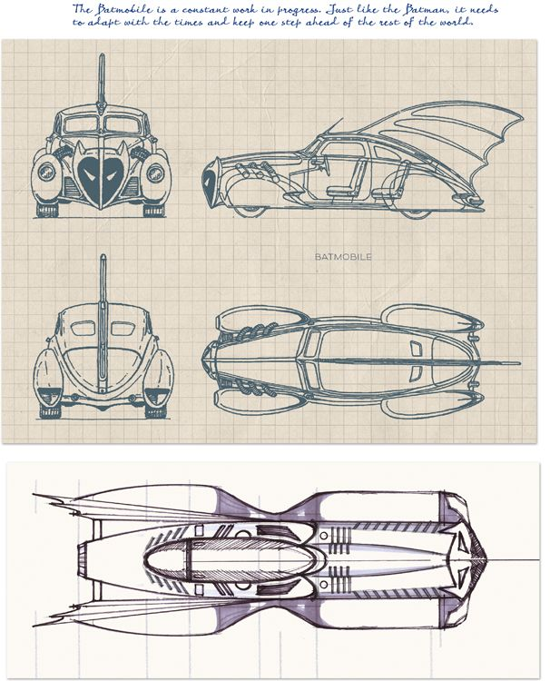 The Dork Review: Rob\'s Room: Batmobile Blueprints & Schematics ...