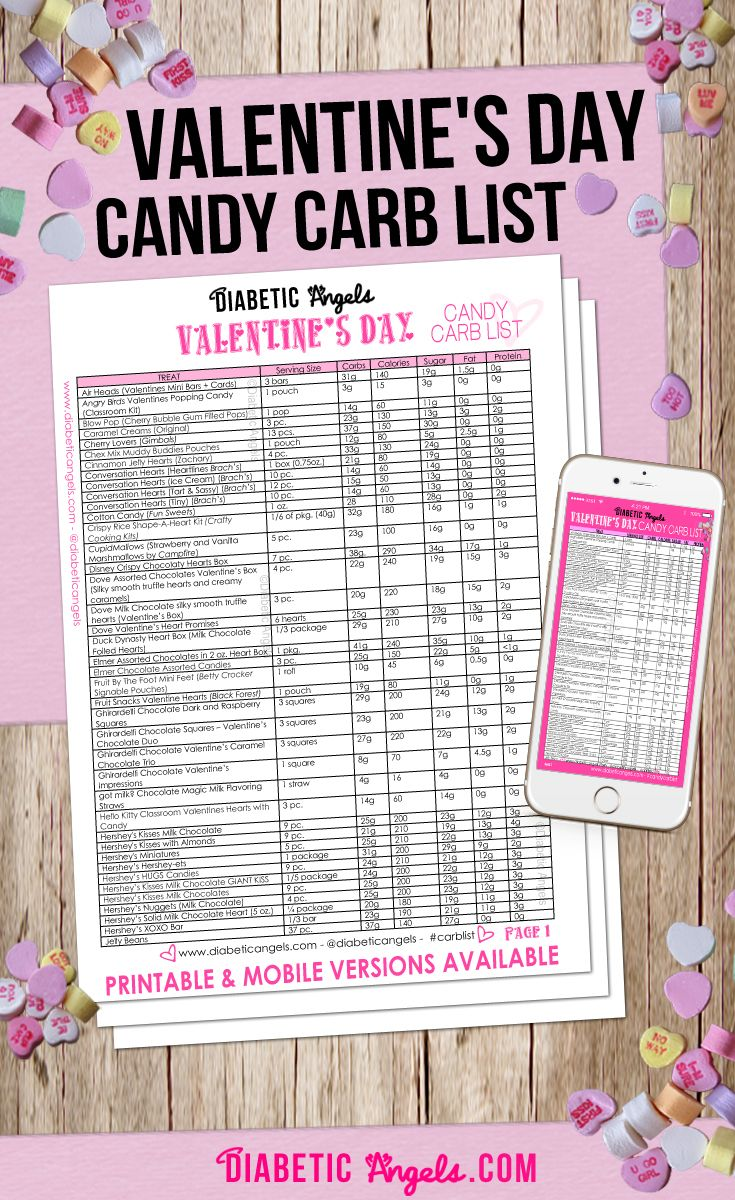 Valentine's Day Candy Carb List! No need to look at the back of the candy wrapper, we've got it all here for you, ready to download and print!! + many other holiday carb lists too!    www.diabeticangels.com