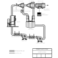 Smartdraw Power Plant Cycle Diagram Examples With Images