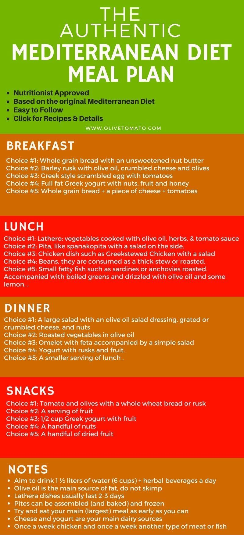 Mediterranean Diet Meal Plan With This Easy Guide You Will Get An