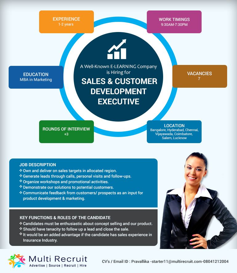 A Well Known E Learning Company Is Hiring For Sales Customer