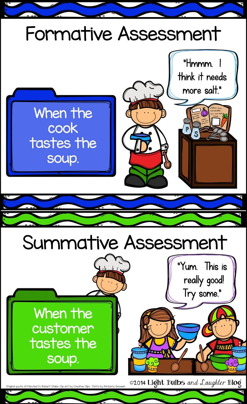 What Is A Formative Assessment Anyway Light Bulbs And Laughter