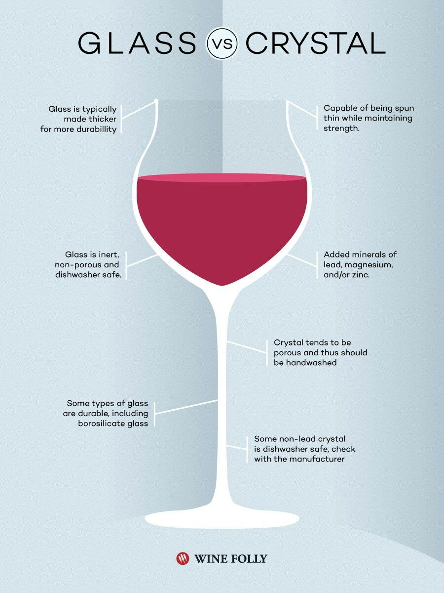Pin By Eve Noel Sknow On Stones Minerals Wine Folly Italian Wine Types Of Wine Glasses
