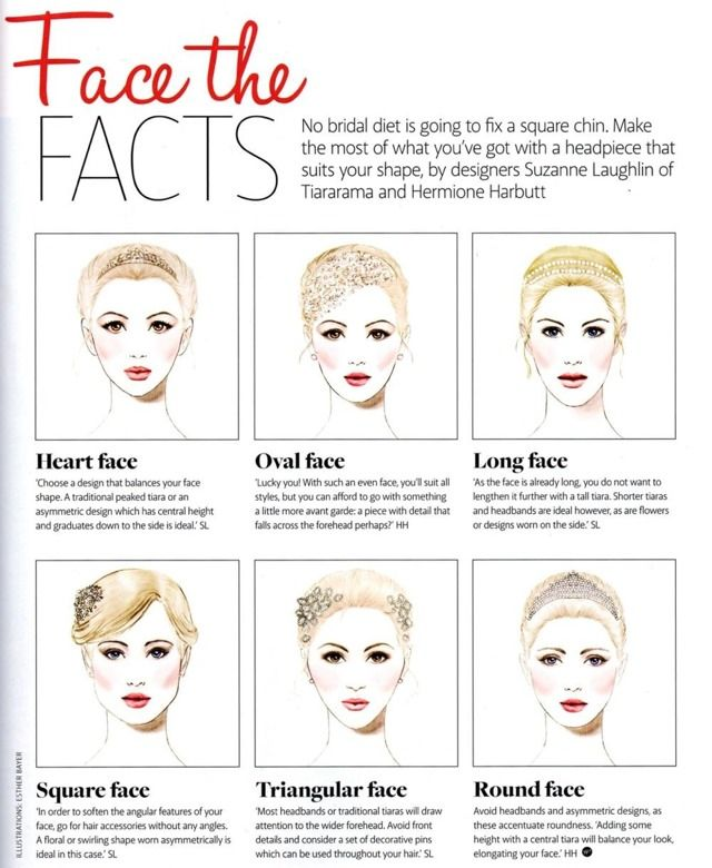 Wedding Hairstyle For A Round Face: Wedding Hairstyles For Different Face Shapes