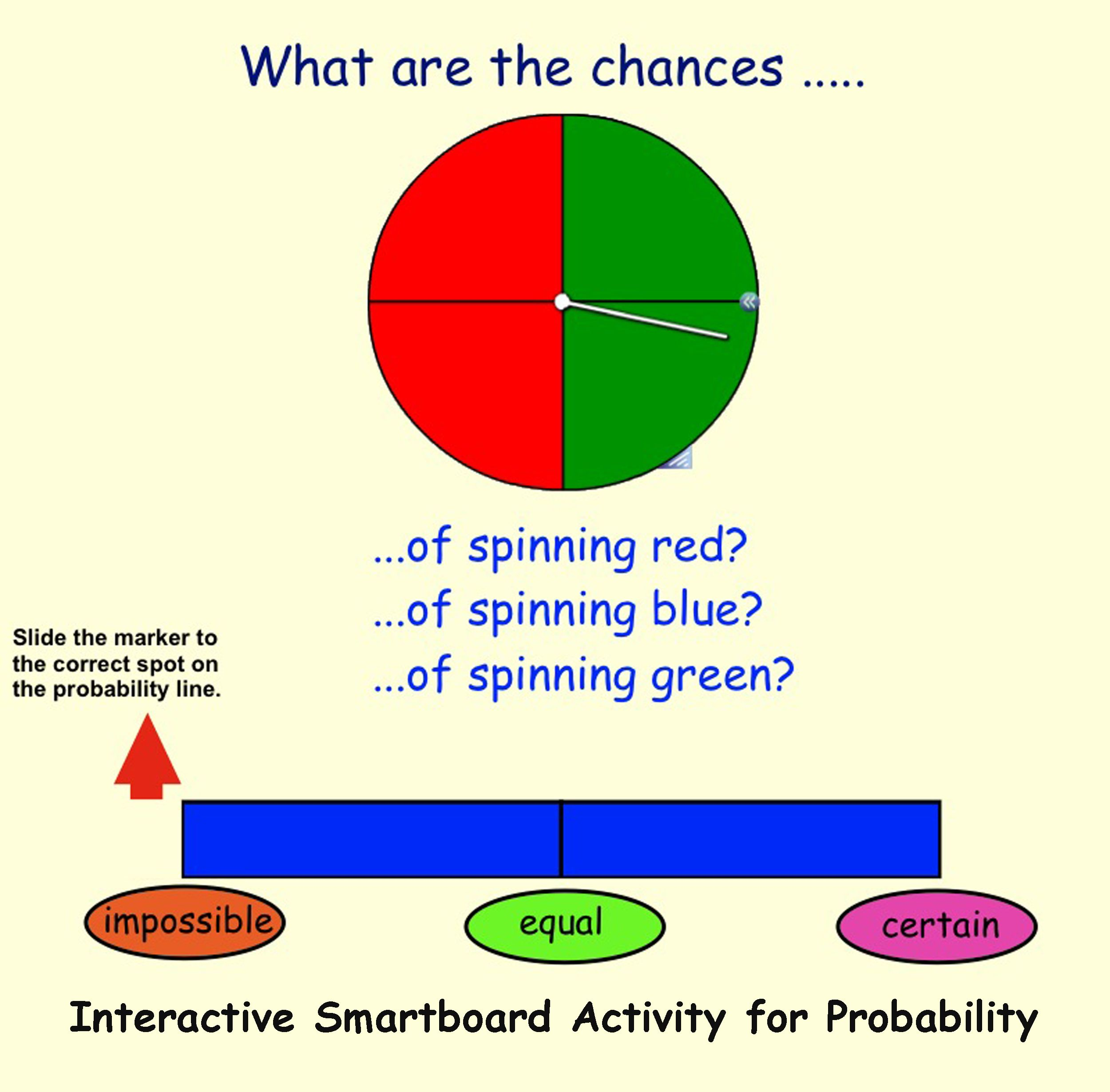 Probability Activities For Gr 3 4 Smartboard Interactive