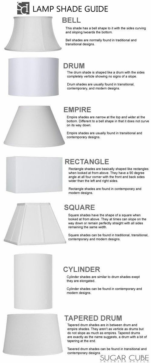 Lamp Shade Styles These Diagrams Are Everything You Need To Decorate Your Home