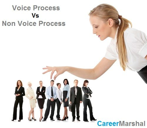 What Is The Difference Between Voice And Non Voice Process In Bpo