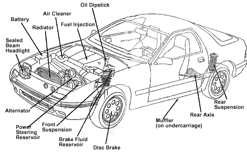 basic car part diagrams - Google Search | car | Pinterest | Diagram ...