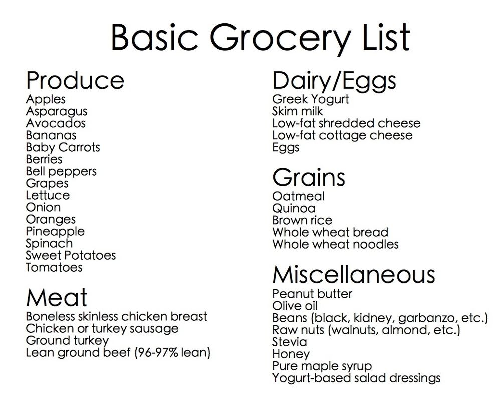 basic groceries shopping list