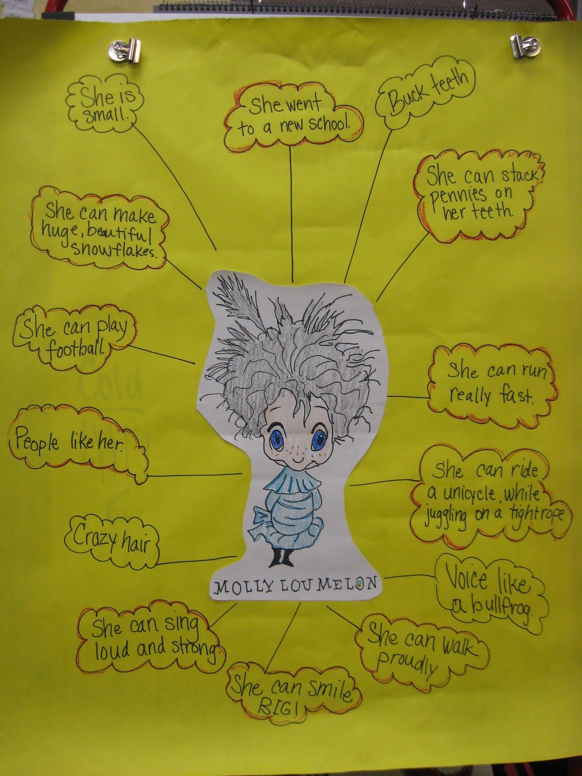 character study using stand tall molly lou melon book club