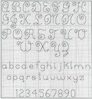 Backstitch Alphabet Google Search Burcu Pinterest