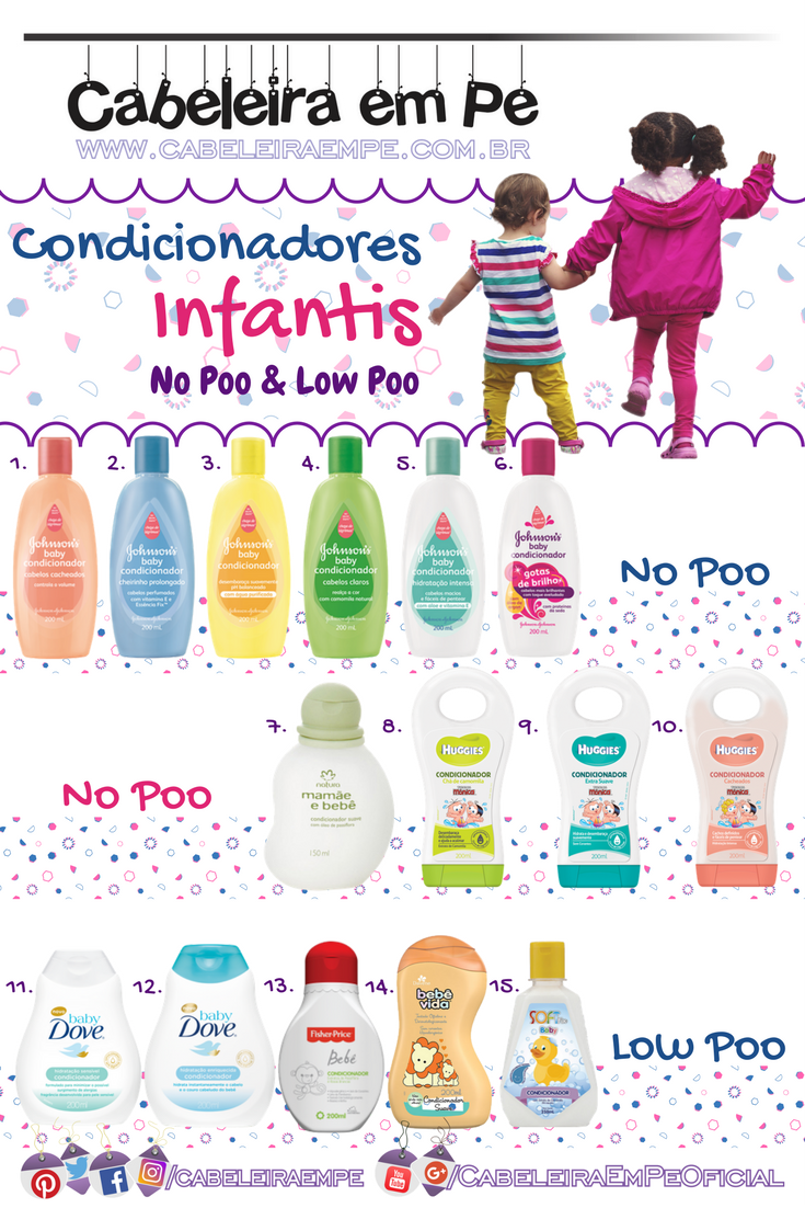 4fae37786 Condicionadores Infantis Liberados para No Poo ou Low Poo (Johnson's,  Natura, Huggies,