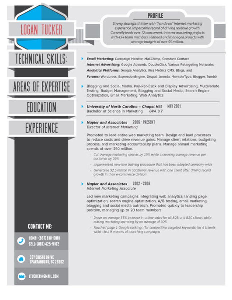 High Quality Custom Resume/CV Templates