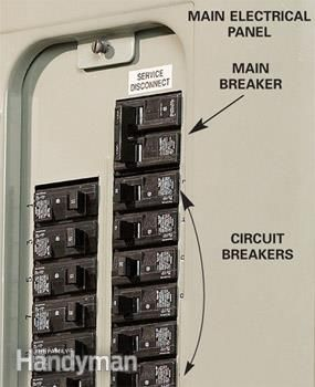 Troubleshooting Dead Outlets And What To Do When Gfci Won T Reset